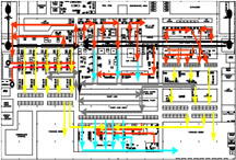 Manufacturing Transformation - Plant Layout